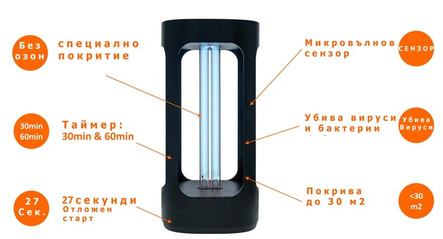 UV продукти за дезинфекция